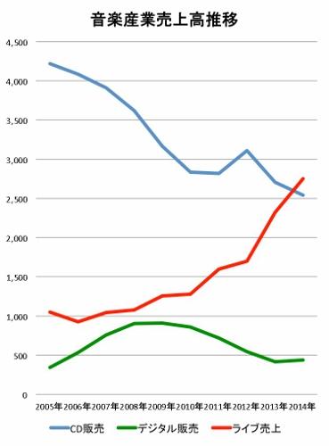 post_10600_graph