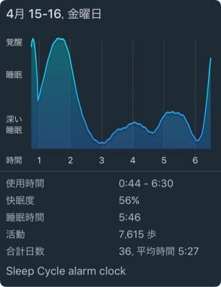 スマホの睡眠アプリ「sleepcycle」で自分を分析