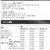 【発売中】テニスのデビスカップ2016プレーオフ、日本vsウクライナ戦(大阪の靭開催)のチケット情報