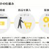 【副業】ブログやサイト運営でアフィリエイトする際のおすすめ3社!
