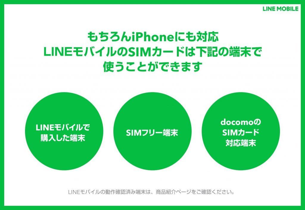 LINEモバイル4